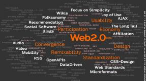 ¿Qué es Internet 2.0?