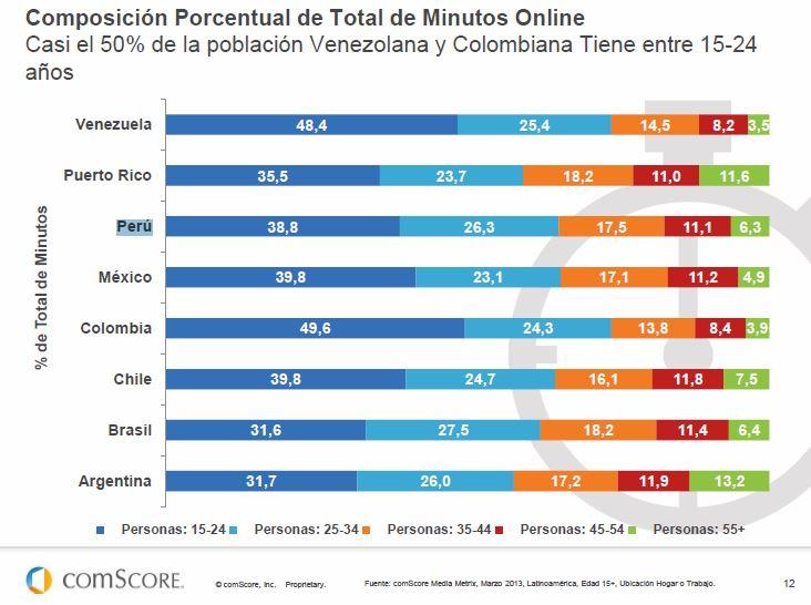 ecommerce peru 2013 02