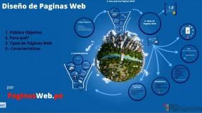 Diseño de Paginas Web - Video