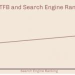 Posicionamiento en Google: la velocidad del servidor web es importante