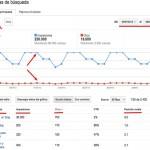 Beneficios de las herramientas para webmasters