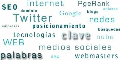 SEO: hallar las principales palabras clave en Google Analytics
