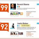 Herramientas para medir eficiencia de redes sociales