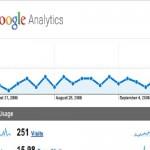 Como instalar Google Analytics en una página web