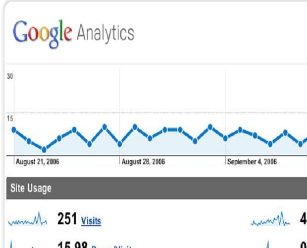 instalar google analytics
