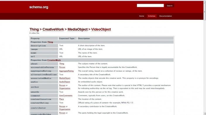 Tres motivos para utilizar microdatos en el posicionamiento web