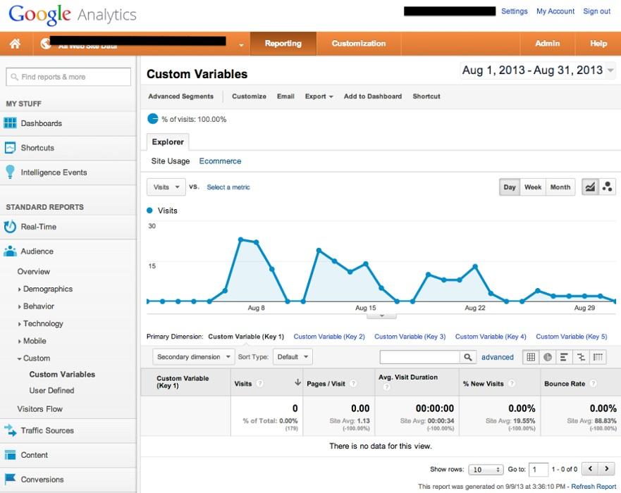 Posicionamiento de paginas web: viendo los aumentos de tráfico con GA