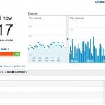 5 formas de lograr páginas web administrables con Google Tag Managers