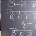 3 Beneficios de la Consultoría Tecnológica
