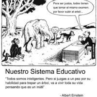 Sistema Educativo en el Perú